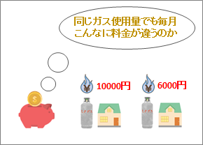 LPガス比較