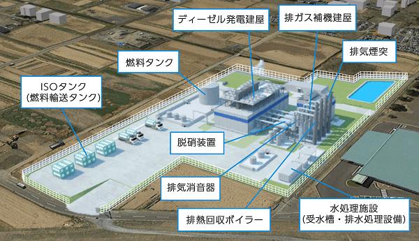 バイオマス発電所イメージ